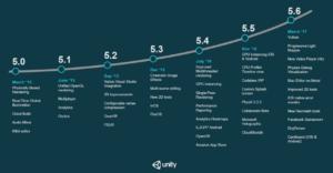 Unity Keynote: GDC 2017